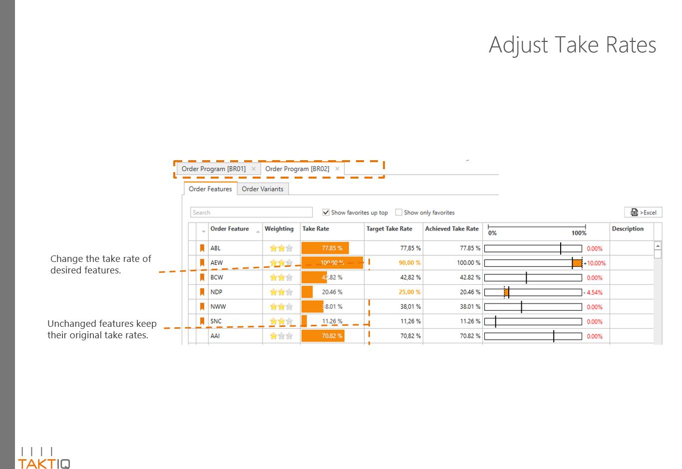 Adjust take rates for the order program