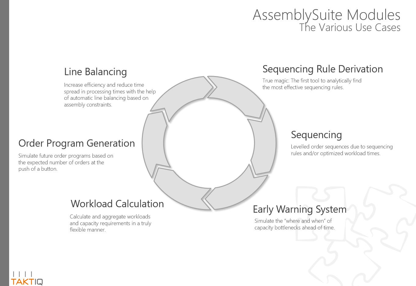 Picture: AssemblySuite Modules