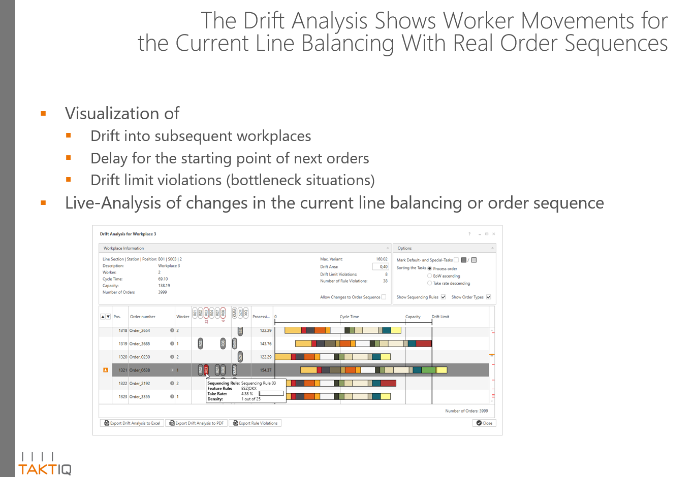 Slide about drift and worker movement for a real order volumen and the latest line balancing