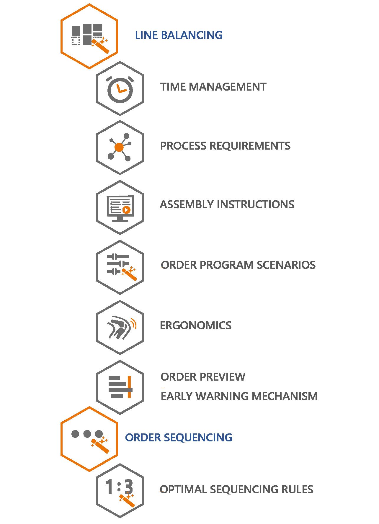 AssemblySuite-Modules