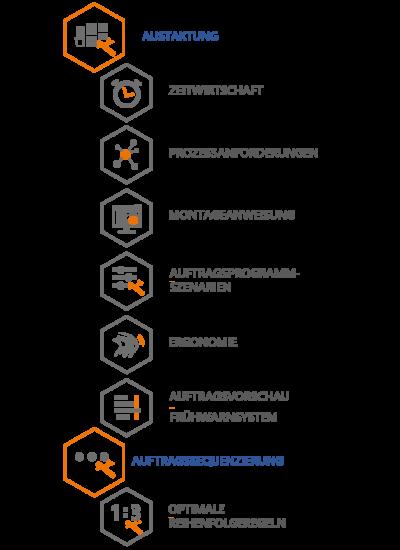 AssemblySuite-Module