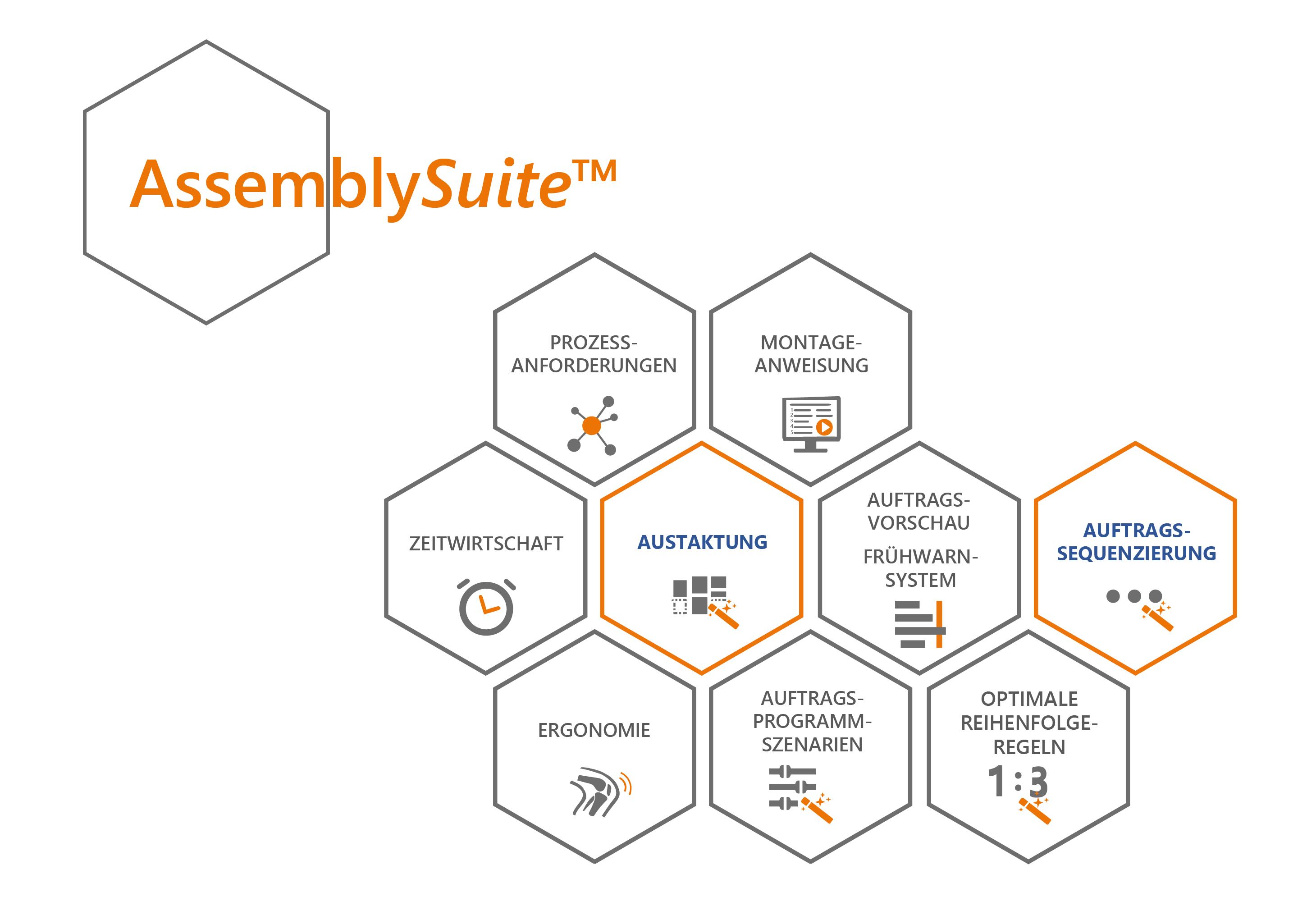 Zeichnung: Funktionsmodule der AssemblySuite